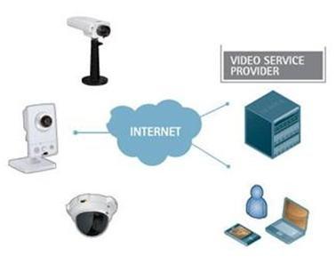 Digitális korszak – hosztolt videomegfigyelés