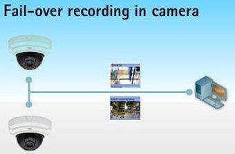 A kamerából érkező videót külső számítógépre menti a rendszer