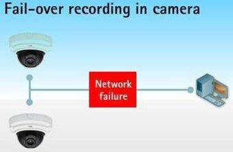 A rendszer hálózati hibát jelez