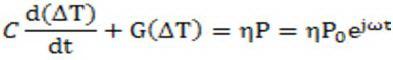 A bolométer fizikai kialakítása (Forrás: Matyi Gábor)