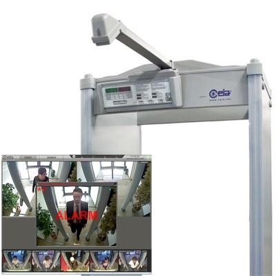 MDAR videomegfigyelő rendszer