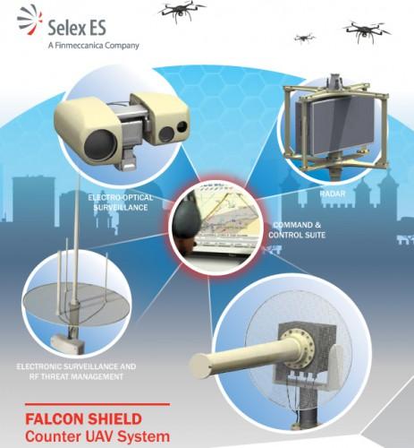 A drón támadások ellen is lehet védekezni? (forrás:  http://d.ibtimes.co.uk/en/full/1459168/falcon-shield-counter-uav-system.jpg)