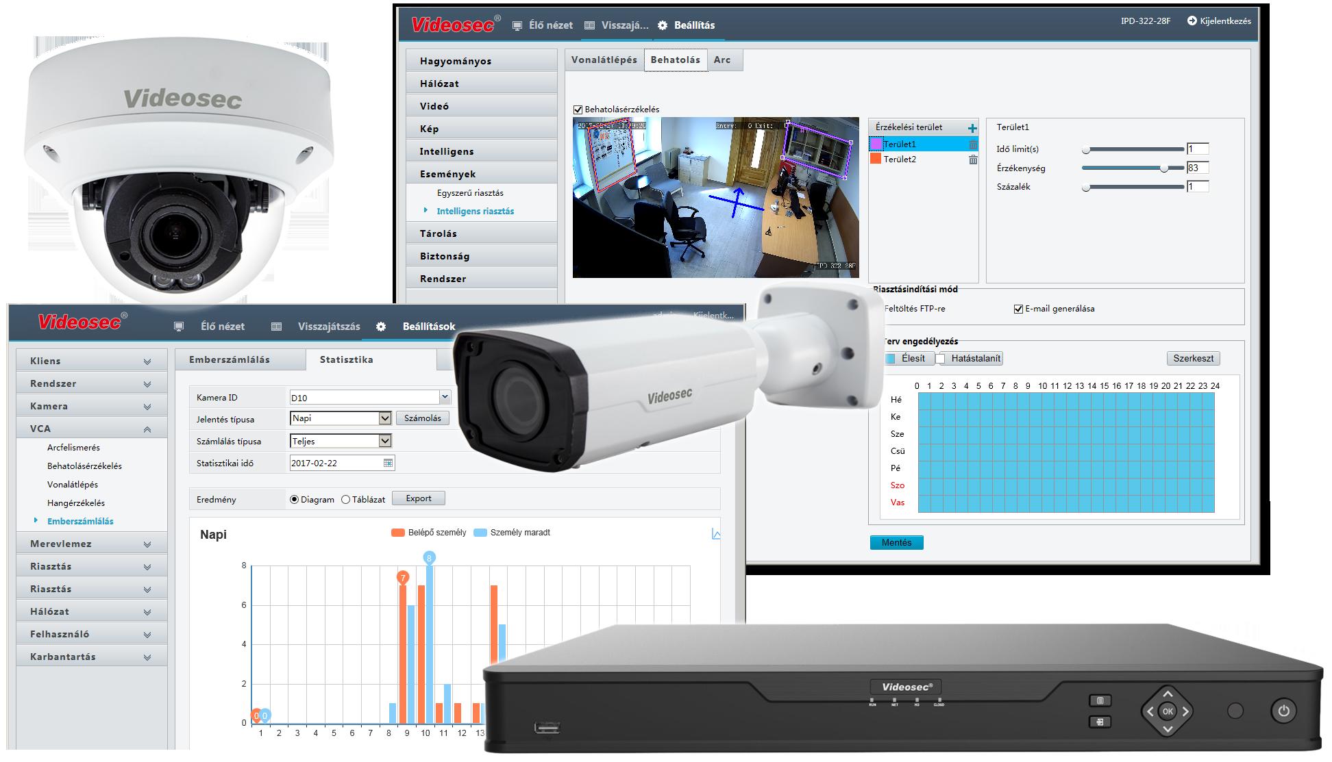 Intelligens Videosec kamerarendszerek Forrás: EuroTech Kft