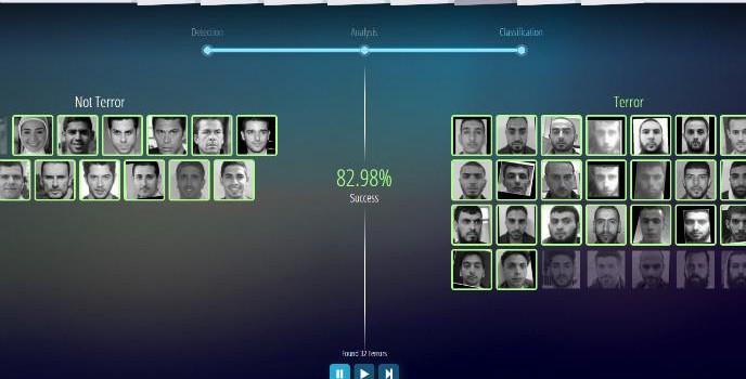 """A bizonyító erejű """"beszédes arcok""""? Forrás: https://www.asmag.com/showpost/23348.aspx"""