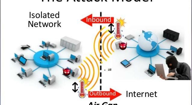 Adatlopás biztonsági kamerákon keresztül? Forrás: https://threatpost.com/malware-steals-data-from-izolált-network-via-security-cameras/128038/