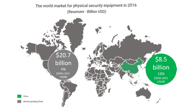 A fizikai biztonsági berendezések globális piaca elérheti a 41,7 milliárd dollárt 2021-re Forrás: http://www.securityinfowatch.com/news/12378381/report-global-market-for-physical-security-equipment-to-reach-417b-by-2021