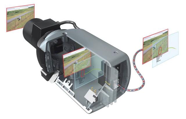 Térfigyelő rendszerek IV. – Képtartalom-elemzés