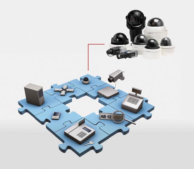 Bosch és Milestone megállapodás