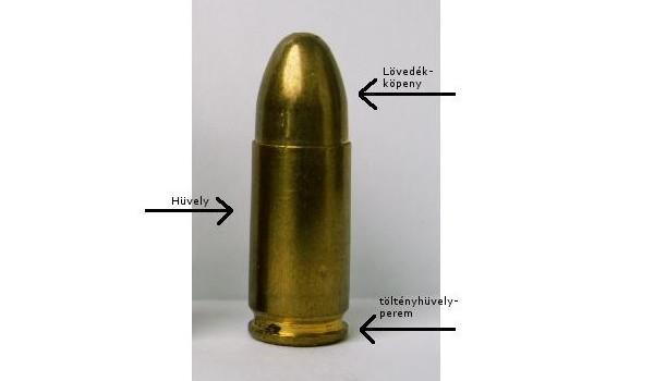 lőszerek vizsgálata