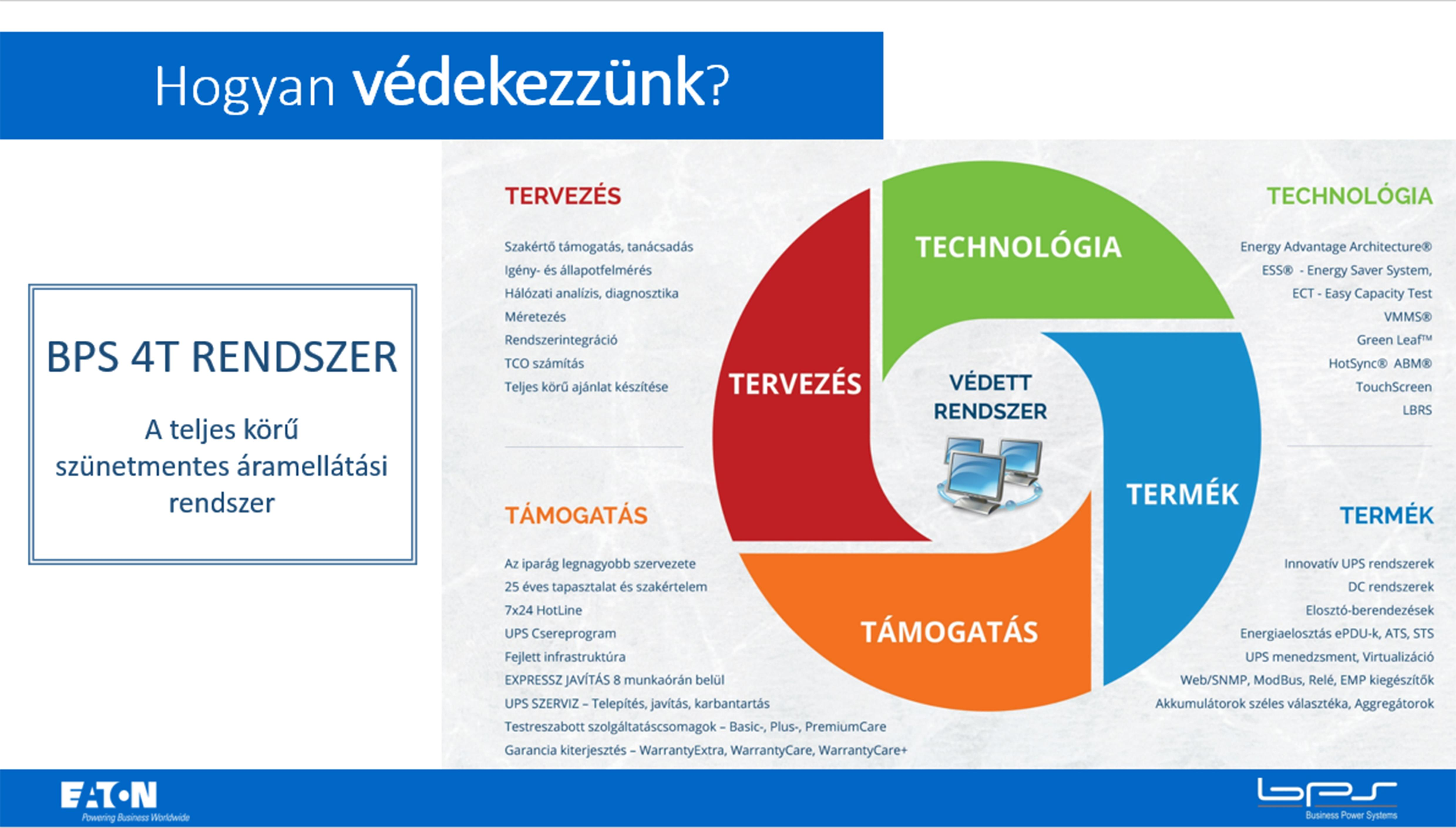 A fenntartható szünetmentes biztonság Forrás: BPS Kft
