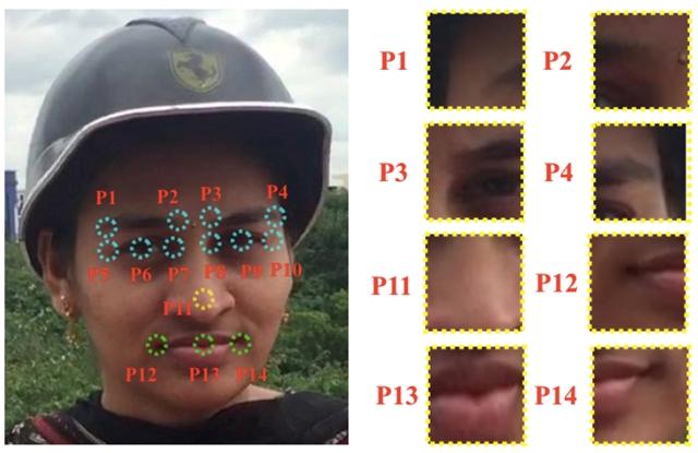 Az eltakart arc sem nyújt védelmet a jövőben a renitensek arc azonosítása ellen? Forrás: © Singh et al. http://hvg.hu/tudomany/20170914_rendorsegi_szamitogepes_arcfelismeres_mesterseges_intelligencia#rss