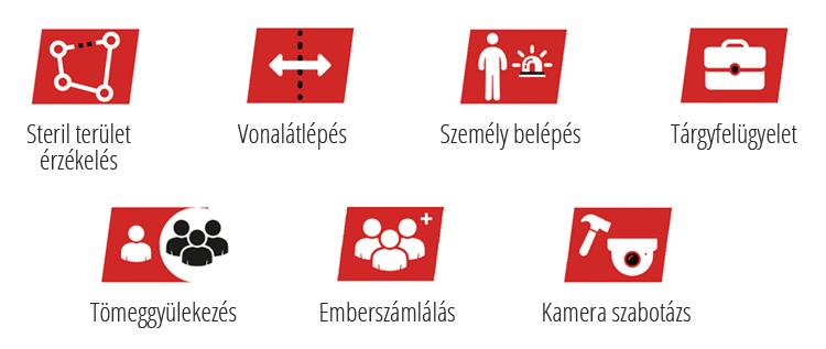 PROVISION-ISR video analitika tradicionális funkciói