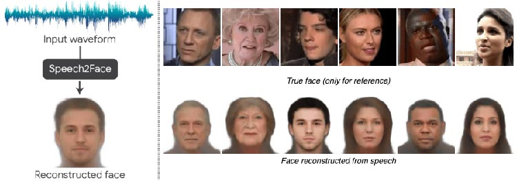 Forrás: neurohive.io