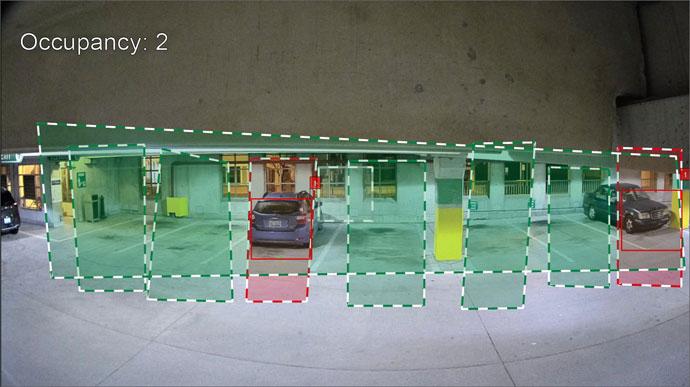 A parkoló hely kihasználtsága (pontos parkolás)Forrás: Bosch Biztonságtechnika